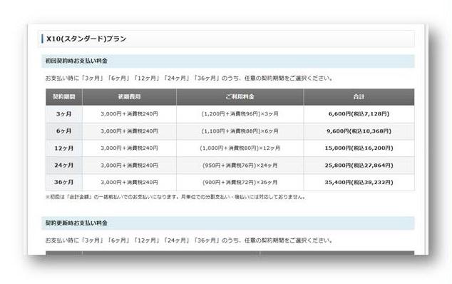 メインブログ構築4エックスサーバー契約