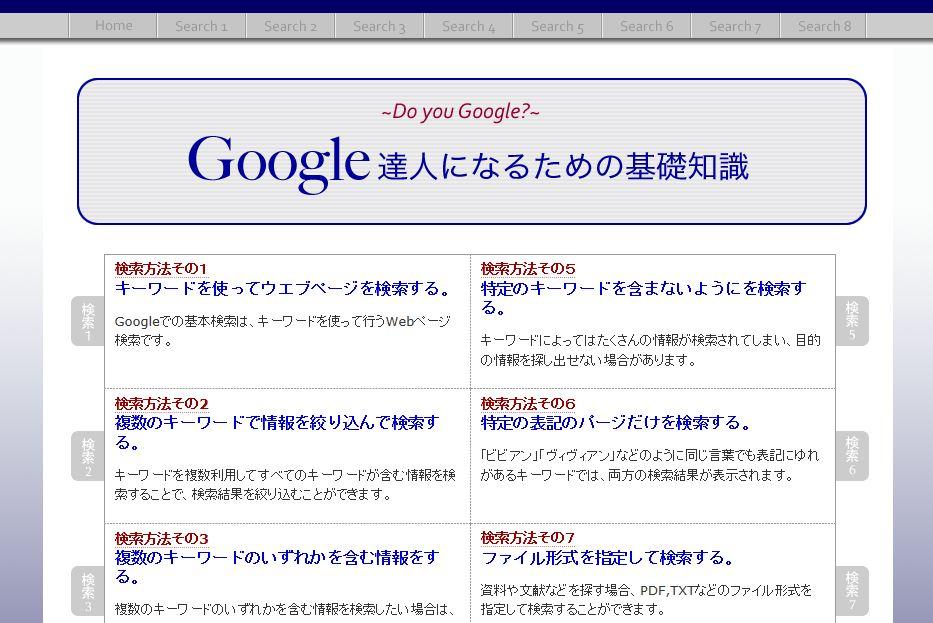 Google達人になるための基礎知識